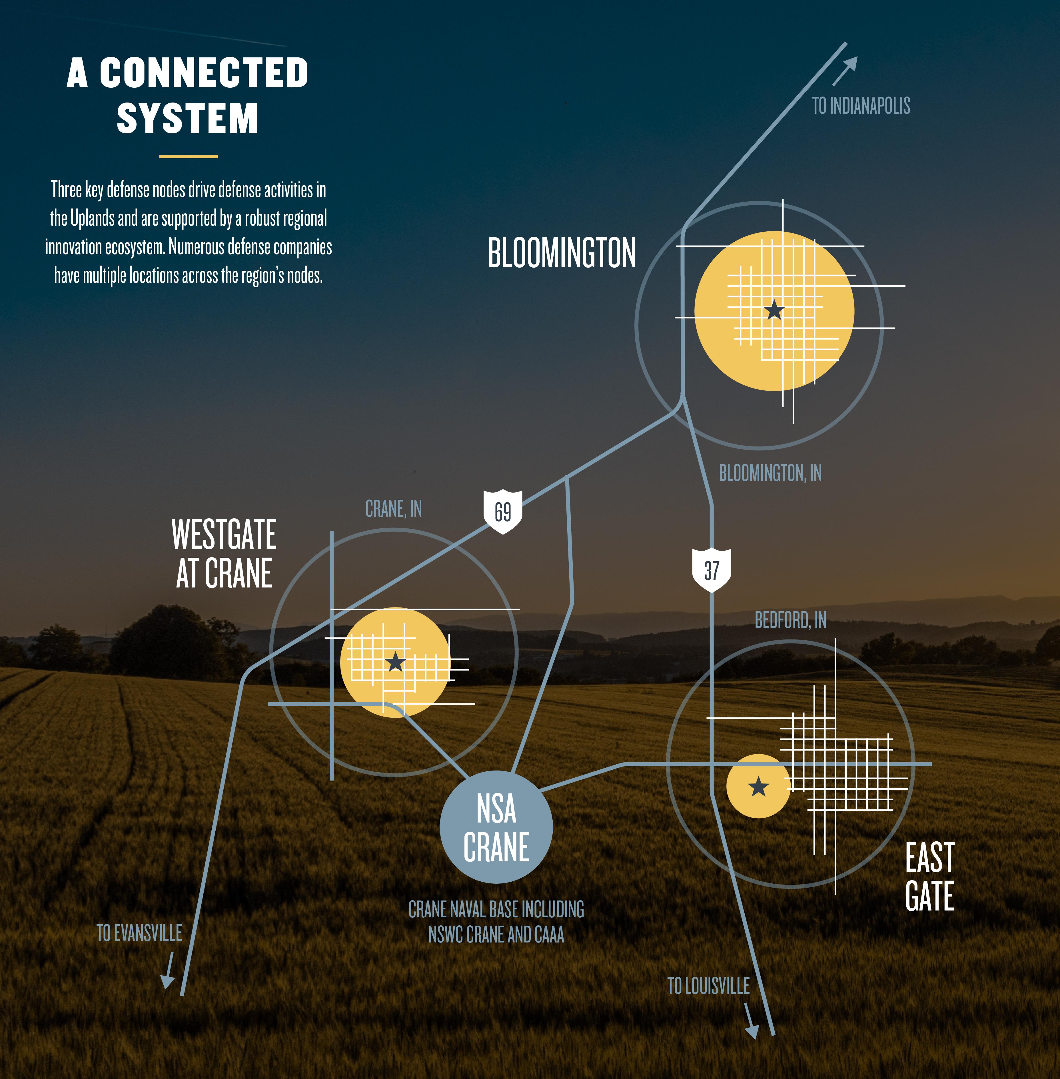 Hubs Map